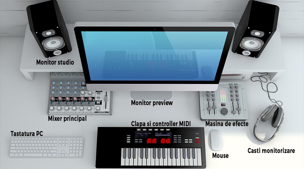 setup-explicativ-studio
